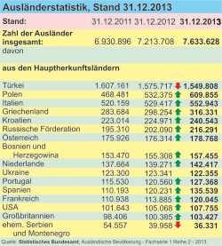 Statstik2013